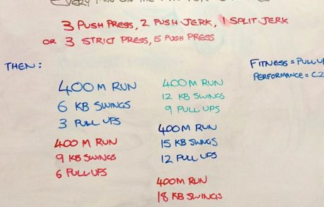 CrossFit Acronyms and Terminology